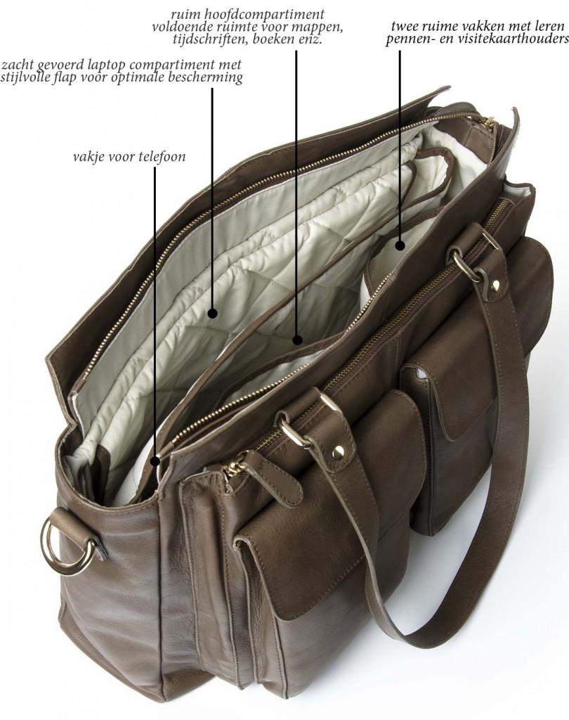 laptoptassen vrouwen business tassen aktetassen